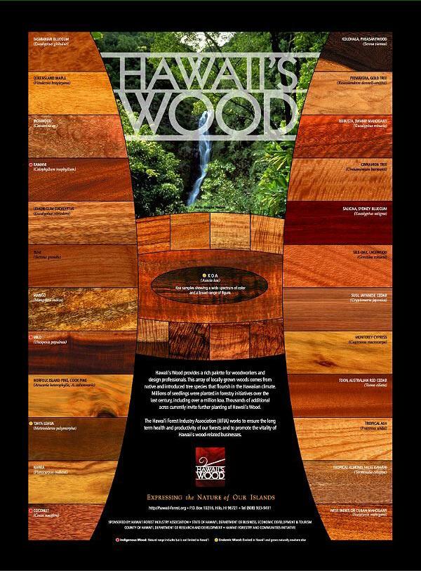 hawaii wood